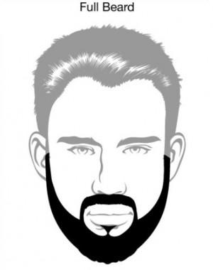 full-beard-beard-styles1-e1452234522952-300x380