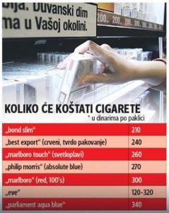 cigarete-pskuljenje
